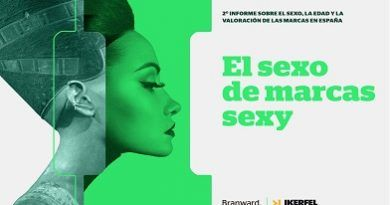 El sexo de marcas sexy